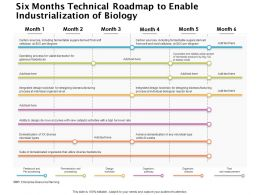 Six Months Technical Roadmap To Enable Industrialization Of Biology