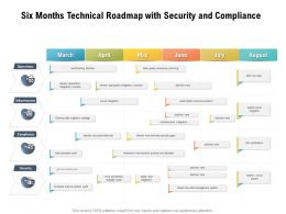 Six Months Technical Roadmap With Security And Compliance