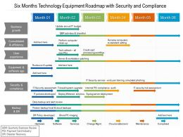 Six Months Technology Equipment Roadmap With Security And Compliance