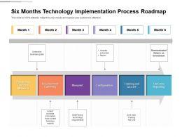 Six Months Technology Implementation Process Roadmap