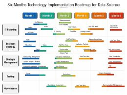 Six Months Technology Implementation Roadmap For Data Science