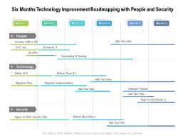 Six Months Technology Improvement Roadmapping With People And Security