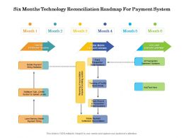 Six Months Technology Reconciliation Roadmap For Payment System