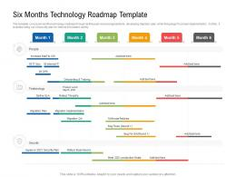 Six Months Technology Roadmap Timeline Powerpoint Template