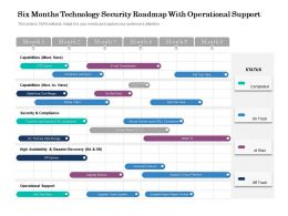 Six Months Technology Security Roadmap With Operational Support