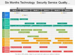 Six Months Technology Security Service Quality Operations Timeline