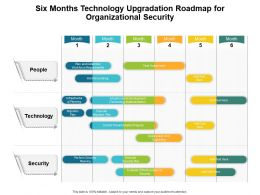 Six Months Technology Upgradation Roadmap For Organizational Security