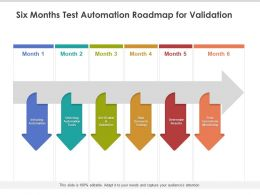 Six Months Test Automation Roadmap For Validation