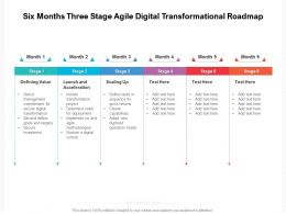 Six Months Three Stage Agile Digital Transformational Roadmap
