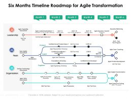 Six Months Timeline Roadmap For Agile Transformation