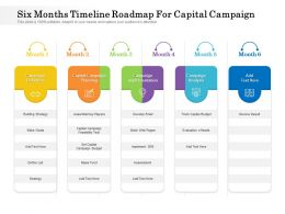 Six Months Timeline Roadmap For Capital Campaign