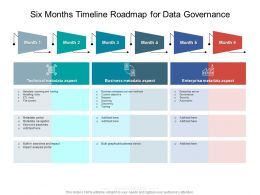 Six Months Timeline Roadmap For Data Governance