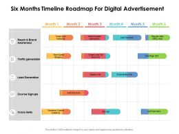 Six Months Timeline Roadmap For Digital Advertisement