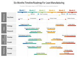 Six Months Timeline Roadmap For Lean Manufacturing