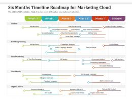 Six Months Timeline Roadmap For Marketing Cloud