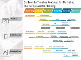 Six Months Timeline Roadmap For Marketing Quarter By Quarter Planning