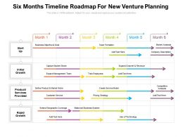 Six Months Timeline Roadmap For New Venture Planning