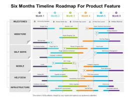 Six Months Timeline Roadmap For Product Feature