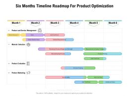 Six Months Timeline Roadmap For Product Optimization