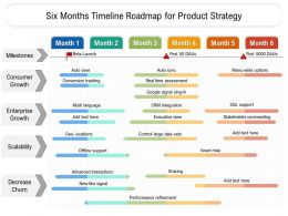 Six Months Timeline Roadmap For Product Strategy