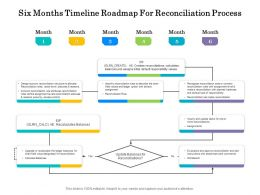 Six Months Timeline Roadmap For Reconciliation Process