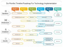 Six Months Timeline Roadmap For Technology Implementation