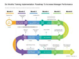 Six Months Training Implementation Roadmap To Increase Manager Performance