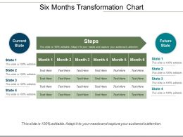 Six Months Transformation Chart Presentation Pictures