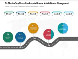 Six Months Two Phase Roadmap To Modern Mobile Device Management