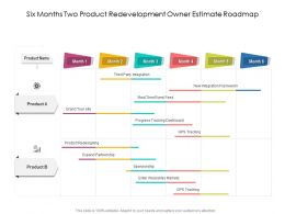 Six Months Two Product Redevelopment Owner Estimate Roadmap