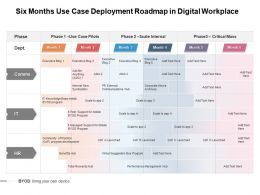 Six Months Use Case Deployment Roadmap In Digital Workplace