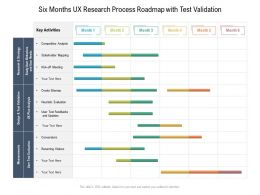 Six Months UX Research Process Roadmap With Test Validation