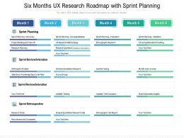 Six Months UX Research Roadmap With Sprint Planning