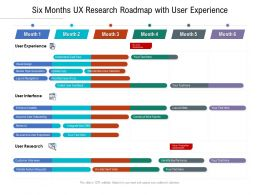 Six Months UX Research Roadmap With User Experience