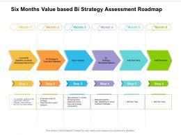 Six Months Value Based Bi Strategy Assessment Roadmap