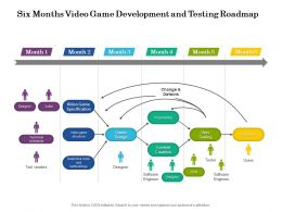 Six Months Video Game Development And Testing Roadmap