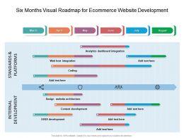 Six Months Visual Roadmap For Ecommerce Website Development