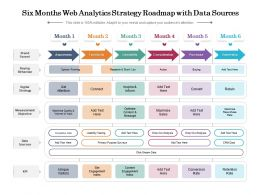 Six Months Web Analytics Strategy Roadmap With Data Sources