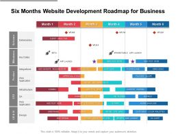 Six Months Website Development Roadmap For Business