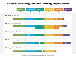 Six Months Wind Energy Generation Technology Project Roadmap