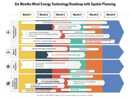 Six Months Wind Energy Technology Roadmap With Spatial Planning