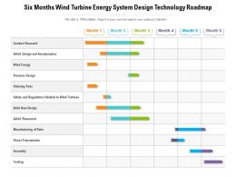 Six Months Wind Turbine Energy System Design Technology Roadmap