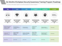 Six Months Workplace Security Awareness Training Program Roadmap