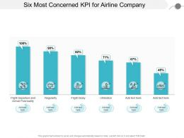 Six Most Concerned KPI For Airline Company