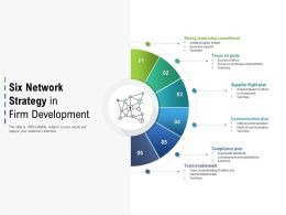 Six Network Strategy In Firm Development
