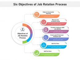 Six Objectives Of Job Rotation Process