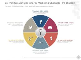 Six Part Circular Diagram For Marketing Channels Ppt Diagram