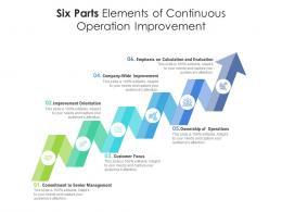 Six Parts Elements Of Continuous Operation Improvement