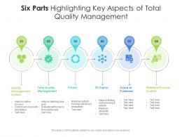 Six Parts Highlighting Key Aspects Of Total Quality Management