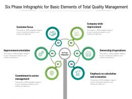 Six Phase Infographic For Basic Elements Of Total Quality Management